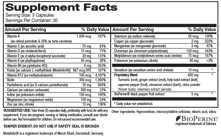 Supplement Info